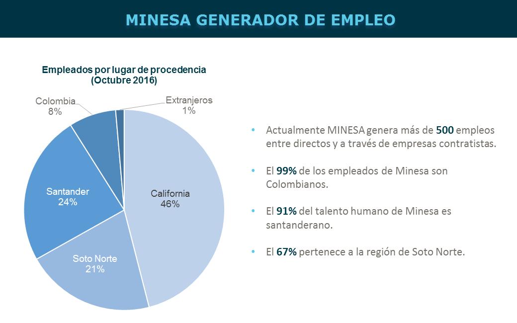generacion-empleo