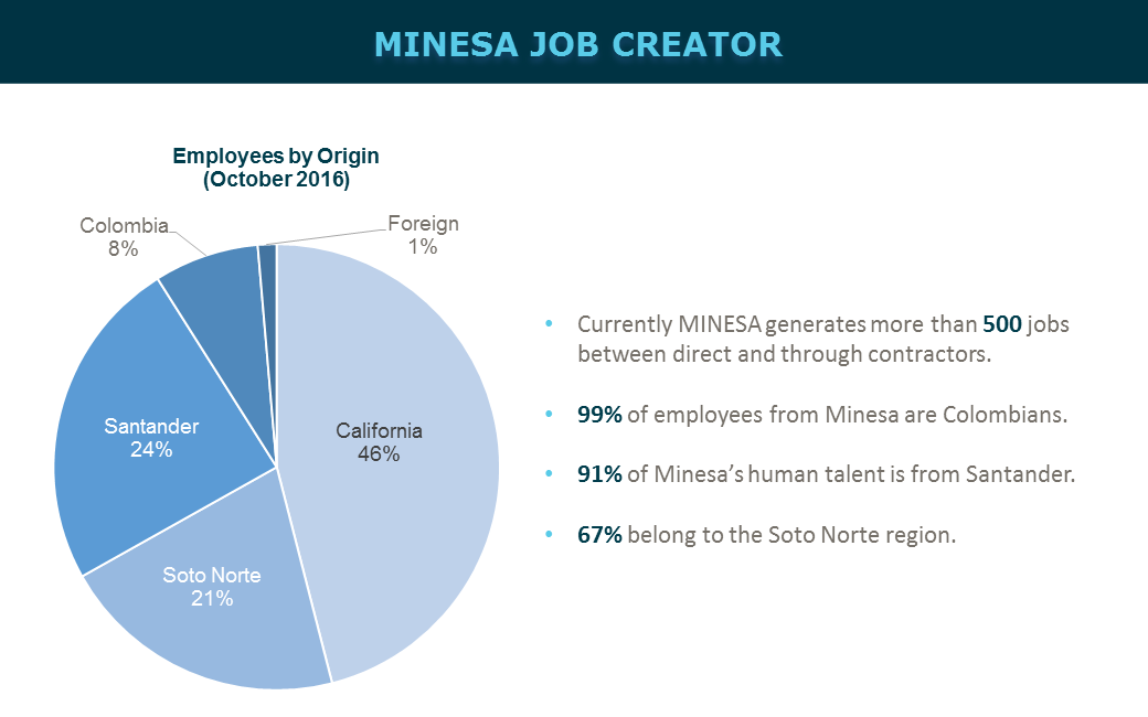job-creator